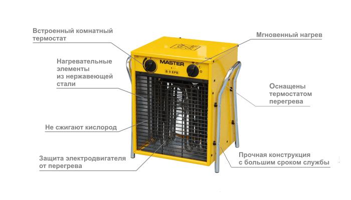 Основные характеристики электрического нагревателя воздуха master
