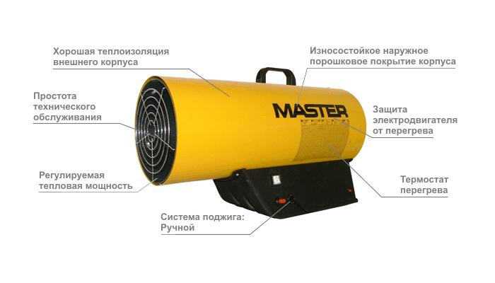 Основные характеристики газовой тепловой пушки master